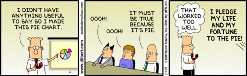 Dilbert - pie charts